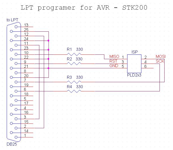 программирования AVR